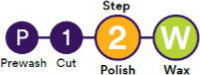 3M™ Perfect-It™ Gelcoat Light Cutting Polish + Wax (1-Step)