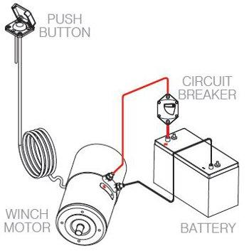 Andersen E1 Electric Winch