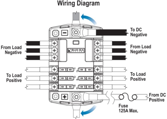 Blue Sea Systems ST Blade Fuse Block Wiring